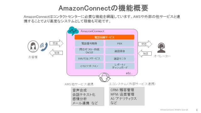 Amazon Connect機能の概要